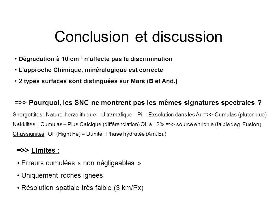 Conclusion et discussion =>> Pourquoi, les SNC ne montrent pas les mêmes signatures spectrales ? Shergottites : Nature lherzolithique – Ultramafique –