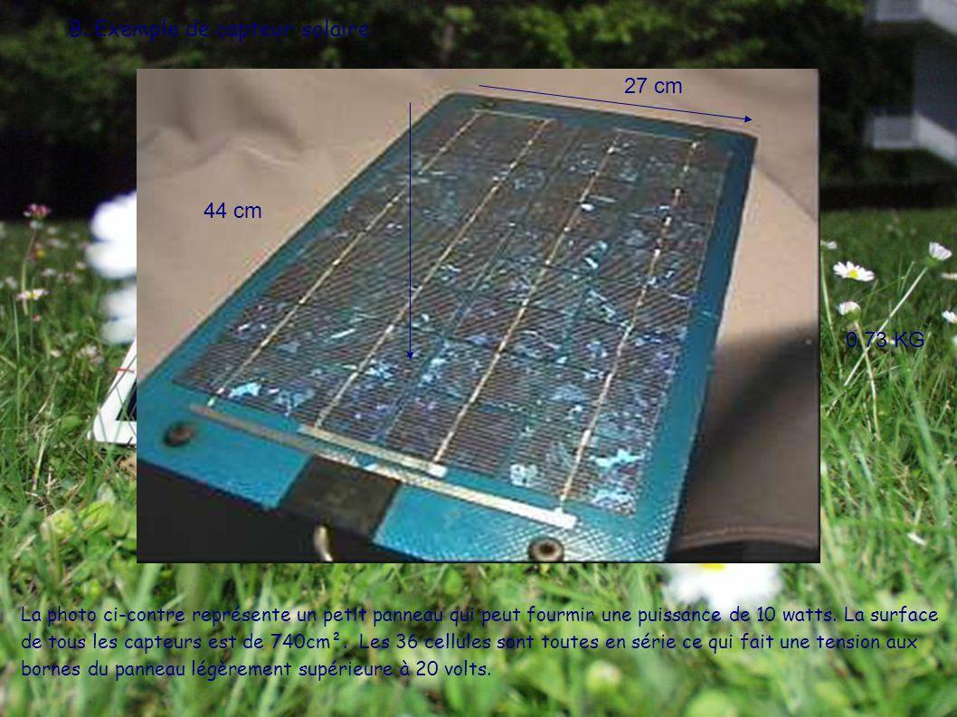 La photo ci-contre représente un petit panneau qui peut fourmir une puissance de 10 watts.