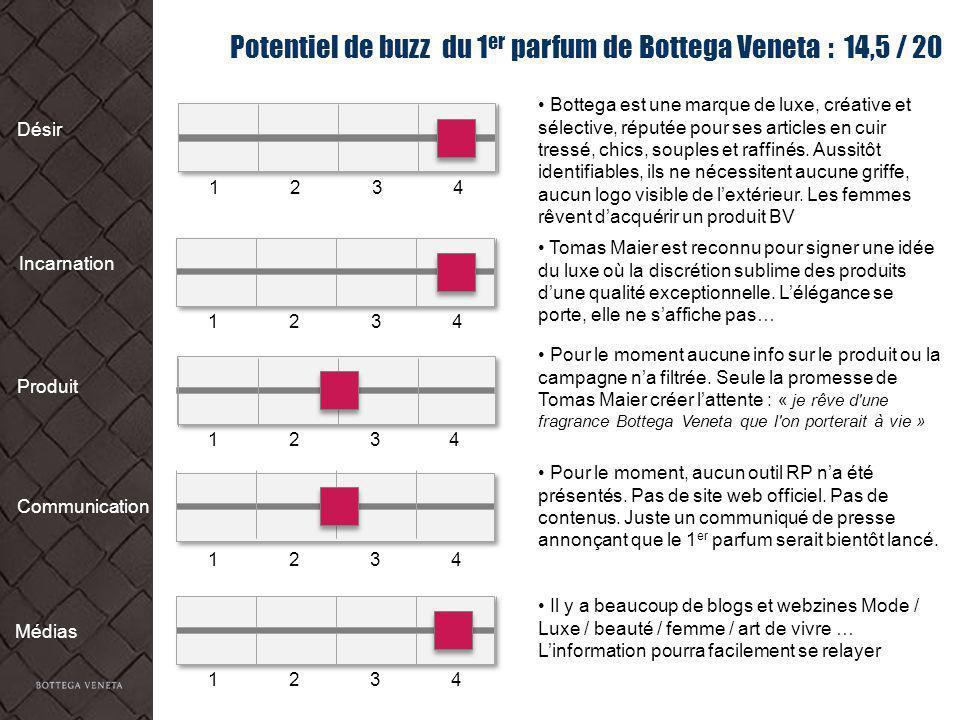 Potentiel de buzz du 1 er parfum de Bottega Veneta : 14,5 / 20 Désir Incarnation Produit Communication Médias Bottega est une marque de luxe, créative