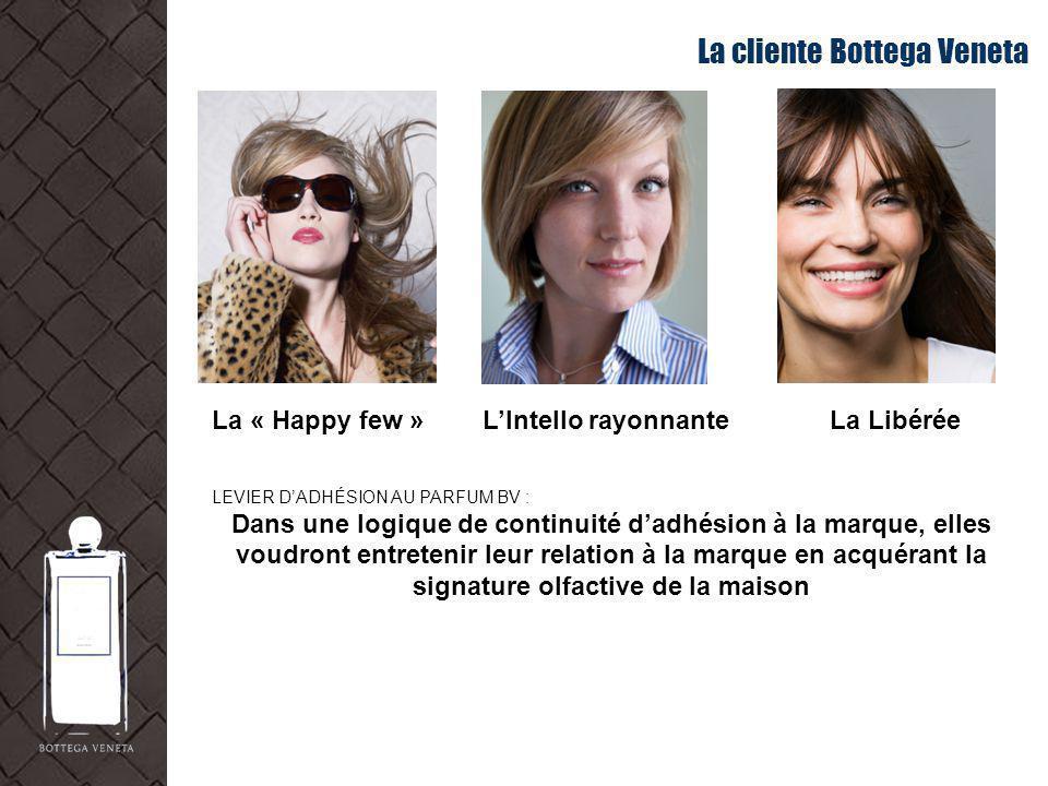 La cliente Bottega Veneta La « Happy few »LIntello rayonnanteLa Libérée LEVIER DADHÉSION AU PARFUM BV : Dans une logique de continuité dadhésion à la