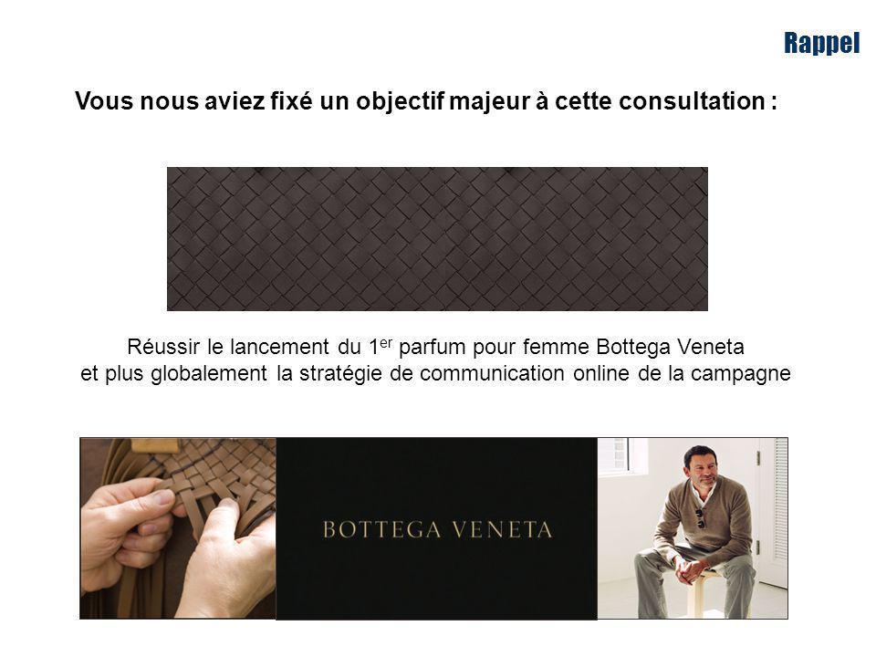 Rappel Vous nous aviez fixé un objectif majeur à cette consultation : Réussir le lancement du 1 er parfum pour femme Bottega Veneta et plus globalemen