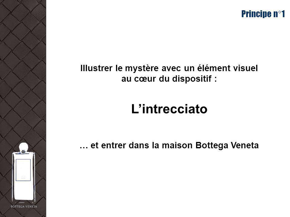 Principe n°1 Illustrer le mystère avec un élément visuel au cœur du dispositif : Lintrecciato … et entrer dans la maison Bottega Veneta