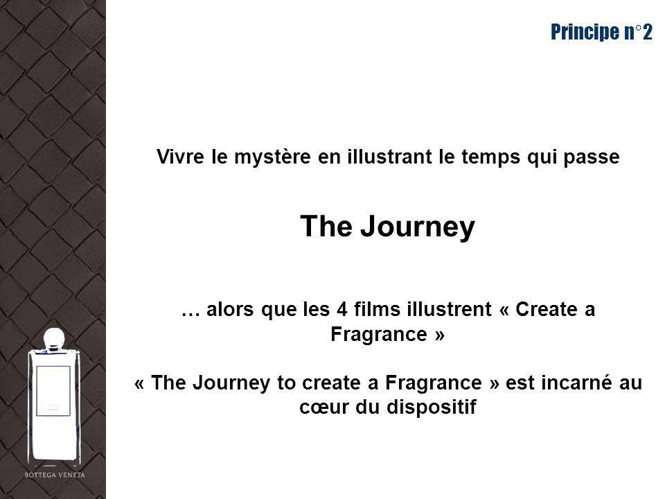 Principe n°2 Vivre le mystère en illustrant le temps qui passe The Journey … alors que les 4 films illustrent « Create a Fragrance » « The Journey to create a Fragrance » est incarné au cœur du dispositif