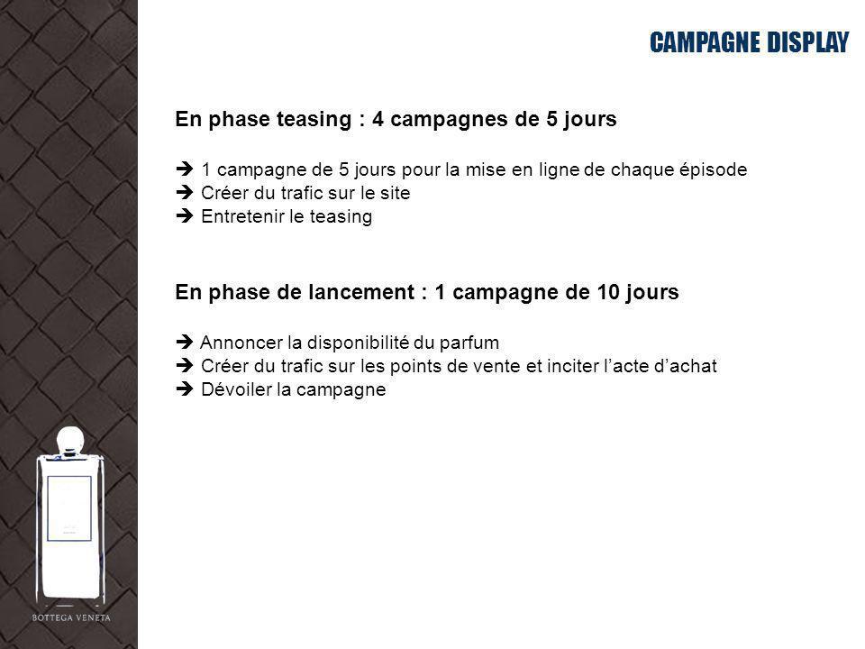 CAMPAGNE DISPLAY En phase teasing : 4 campagnes de 5 jours 1 campagne de 5 jours pour la mise en ligne de chaque épisode Créer du trafic sur le site E