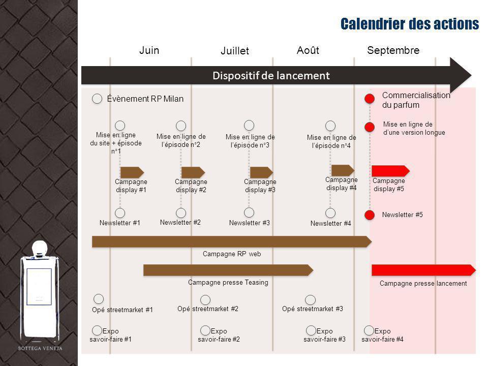 Calendrier des actions Juin Dispositif de lancement Évènement RP Milan Juillet AoûtSeptembre Commercialisation du parfum Mise en ligne du site + épiso