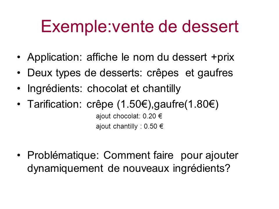 Exemple:vente de dessert Application: affiche le nom du dessert +prix Deux types de desserts: crêpes et gaufres Ingrédients: chocolat et chantilly Tar