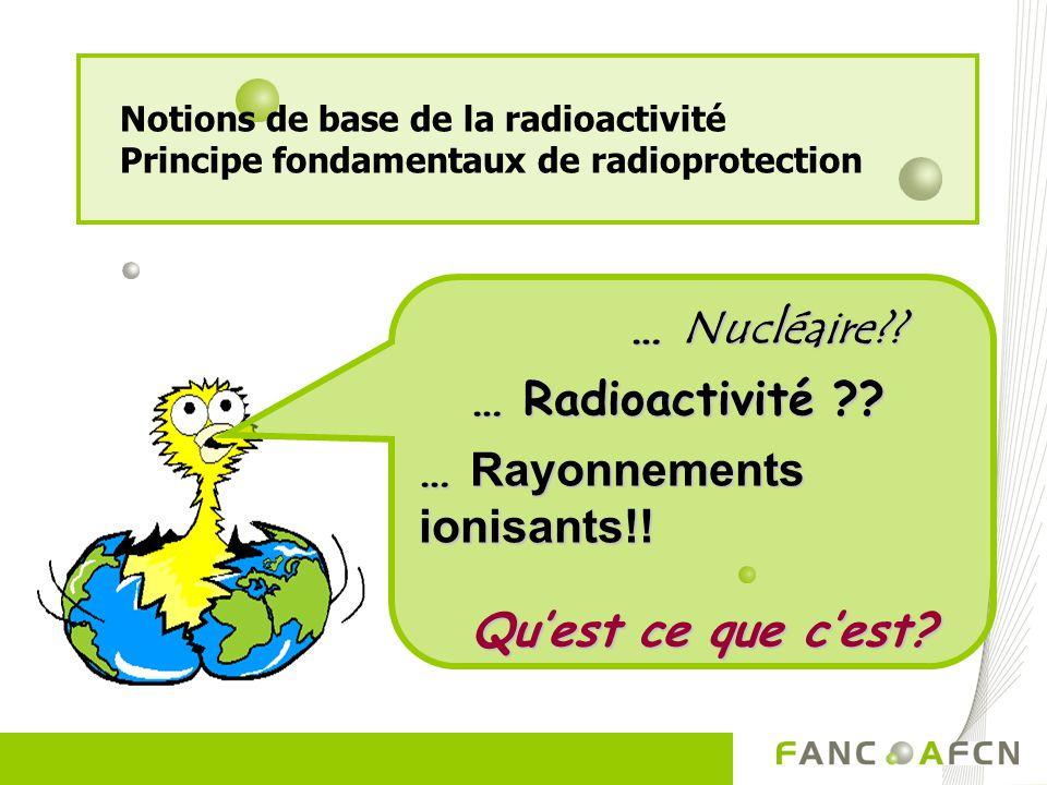 … Nucléaire?? … Nucléaire?? … Radioactivité ?? … Radioactivité ?? … Rayonnements ionisants!! Quest ce que cest? Quest ce que cest? Notions de base de