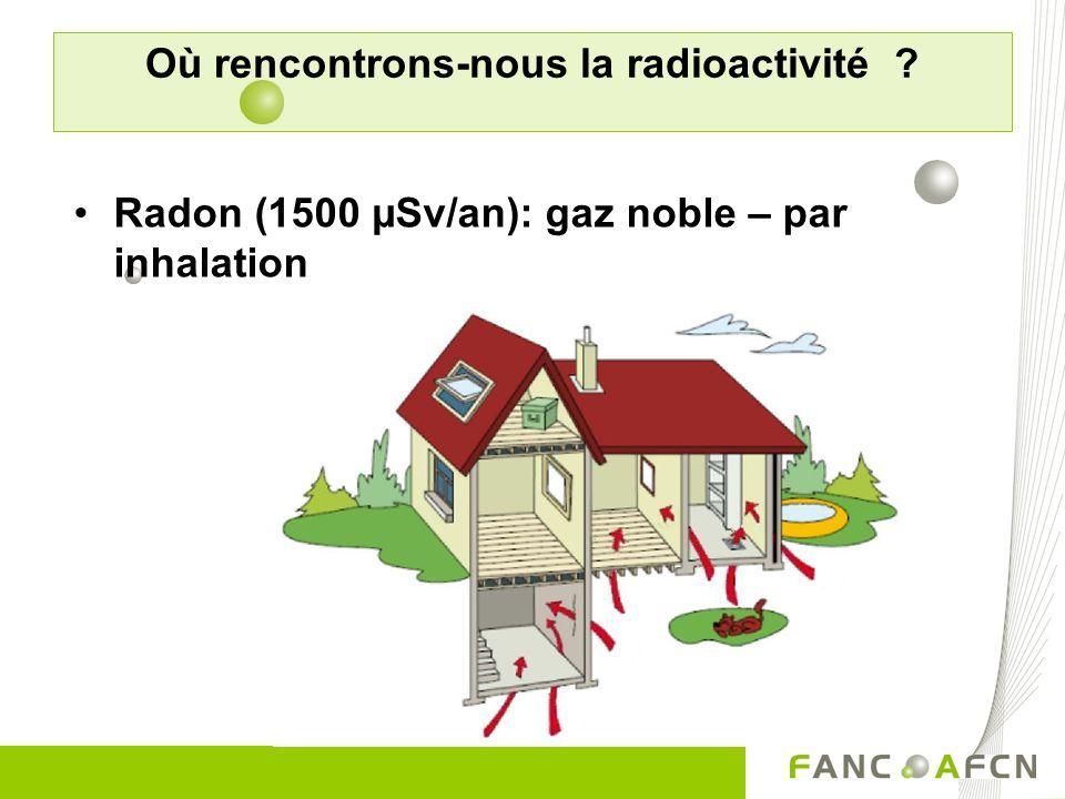 Où rencontrons-nous la radioactivité ? Radon (1500 µSv/an): gaz noble – par inhalation