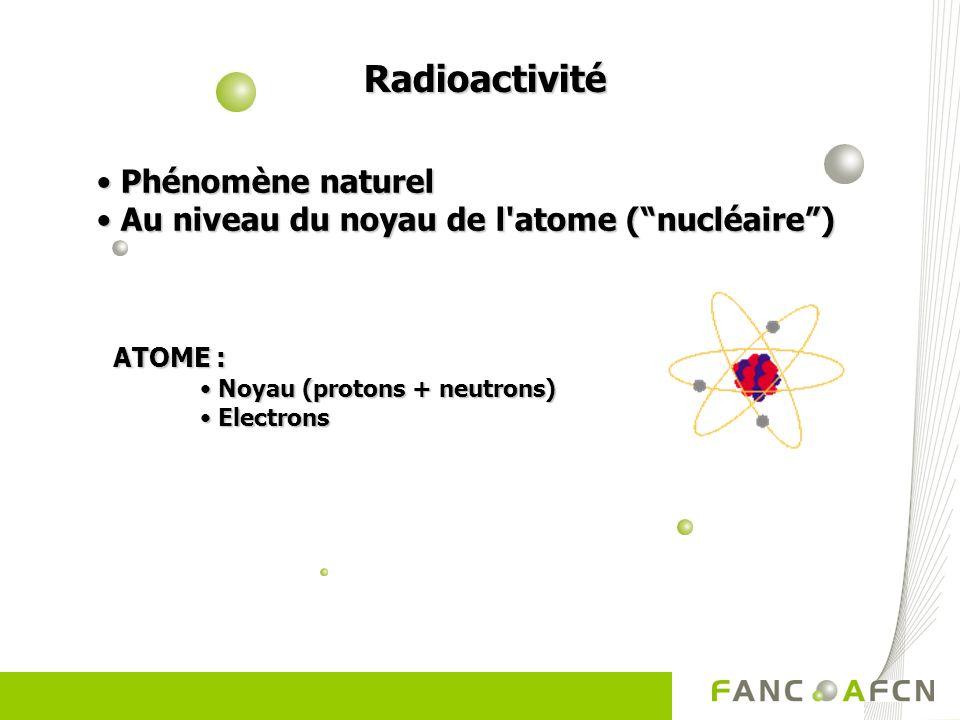 Radioactivité Radioactivité Phénomène naturel Phénomène naturel Au niveau du noyau de l'atome (nucléaire) Au niveau du noyau de l'atome (nucléaire) AT