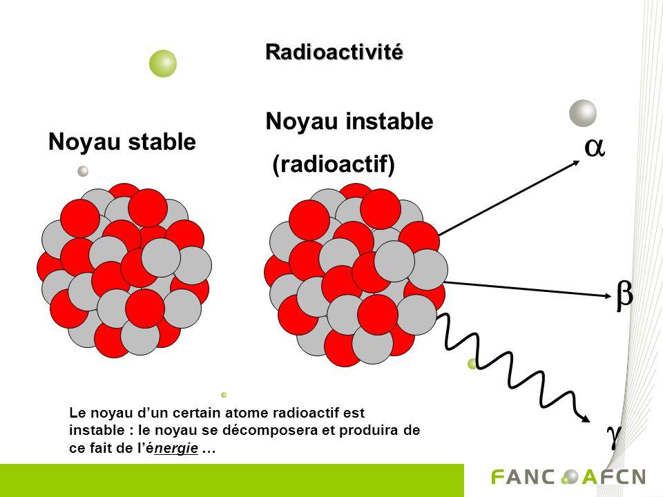 Radioactivité Radioactivité Le noyau dun certain atome radioactif est instable : le noyau se décomposera et produira de ce fait de lénergie … Noyau st