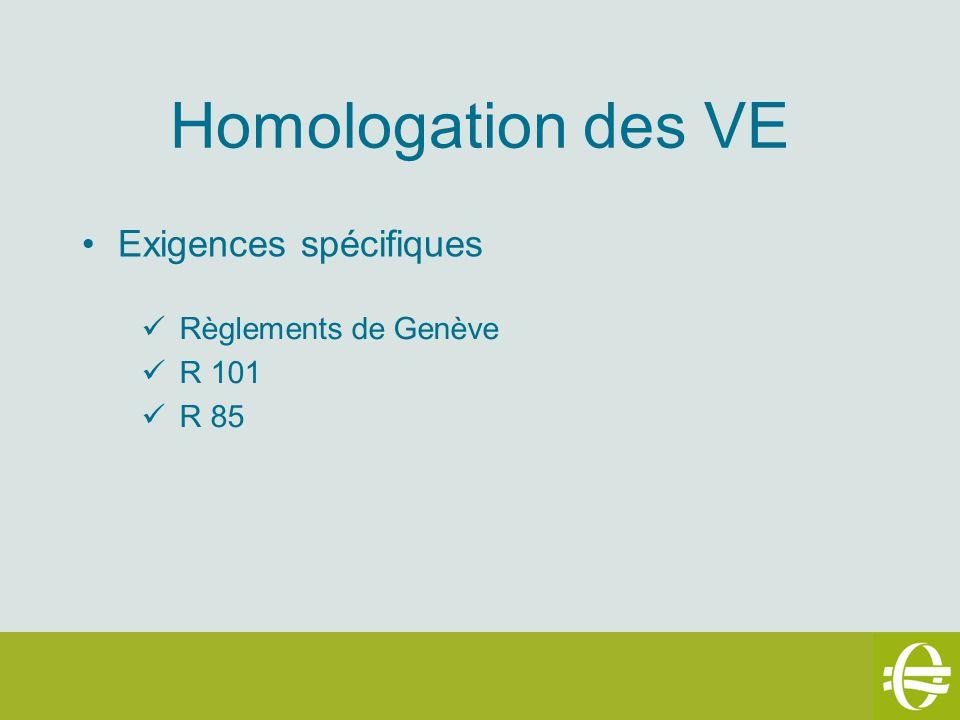Homologation des VE Exigences spécifiques Règlements de Genève R 101 R 85