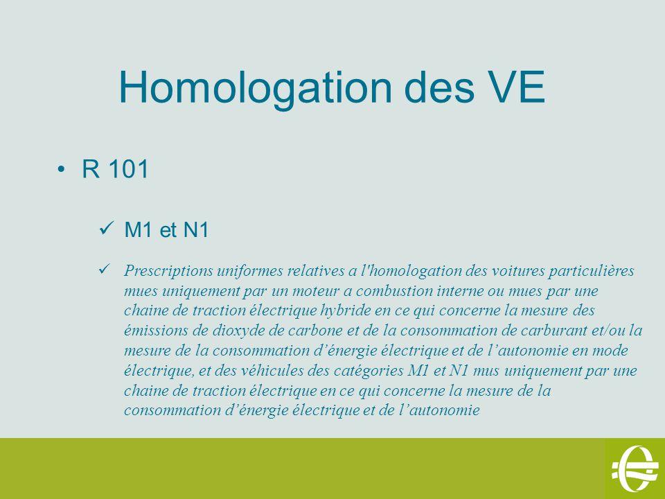 Homologation des VE R 101 M1 et N1 Prescriptions uniformes relatives a l'homologation des voitures particulières mues uniquement par un moteur a combu