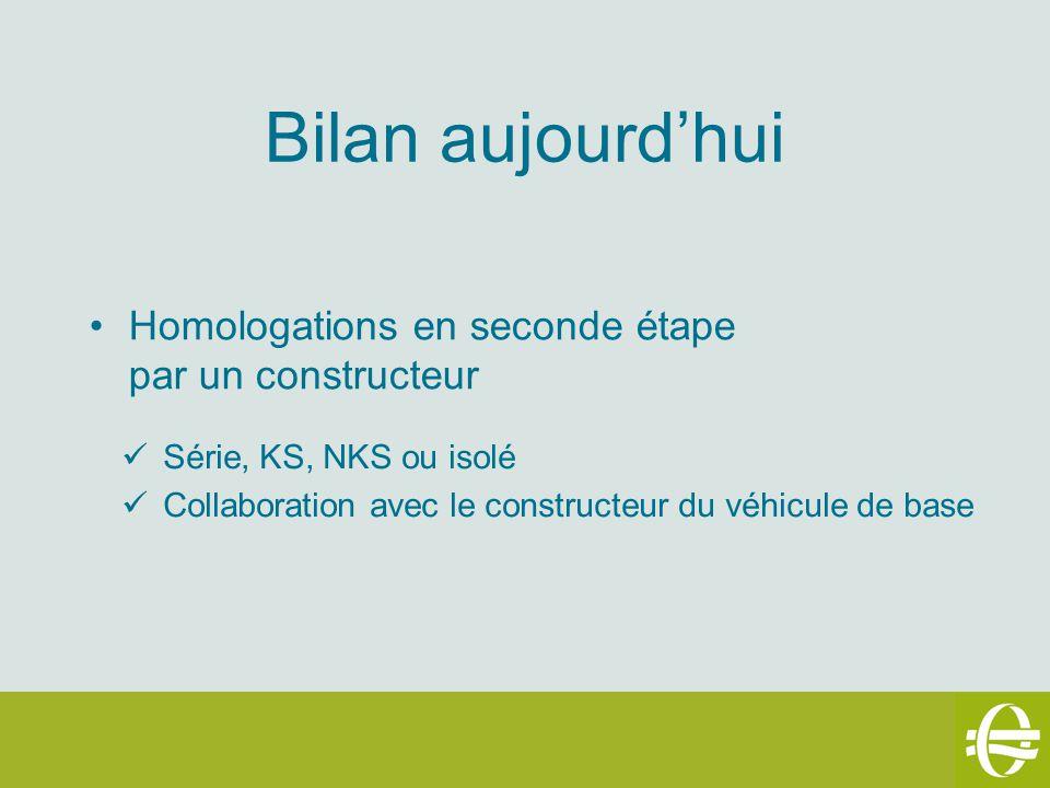 Bilan aujourdhui Homologations en seconde étape par un constructeur Série, KS, NKS ou isolé Collaboration avec le constructeur du véhicule de base