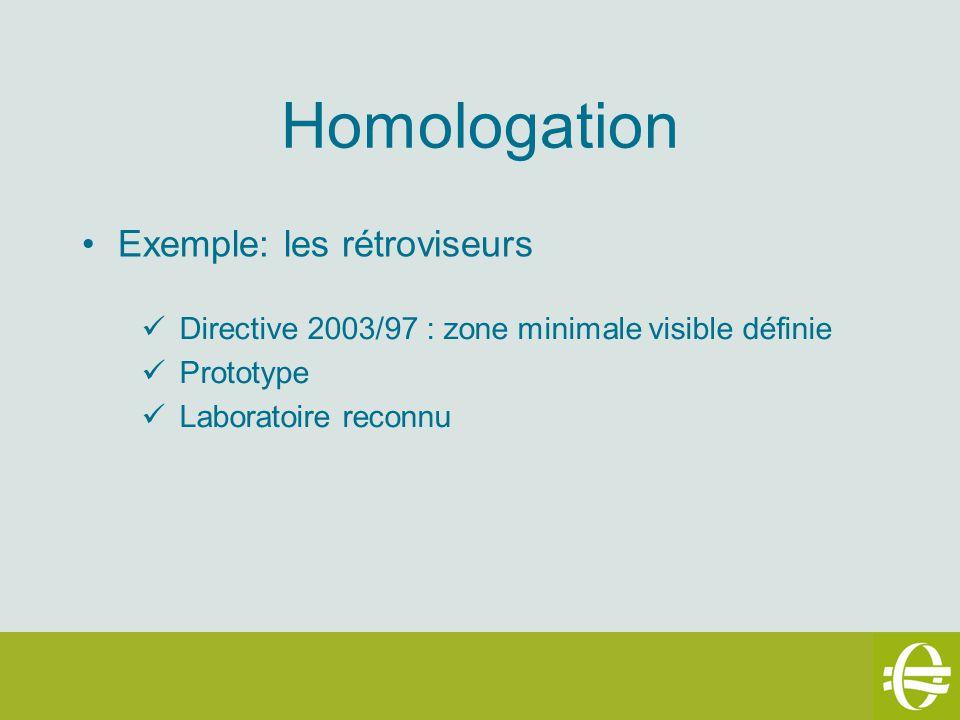 Homologation Exemple: les rétroviseurs Directive 2003/97 : zone minimale visible définie Prototype Laboratoire reconnu