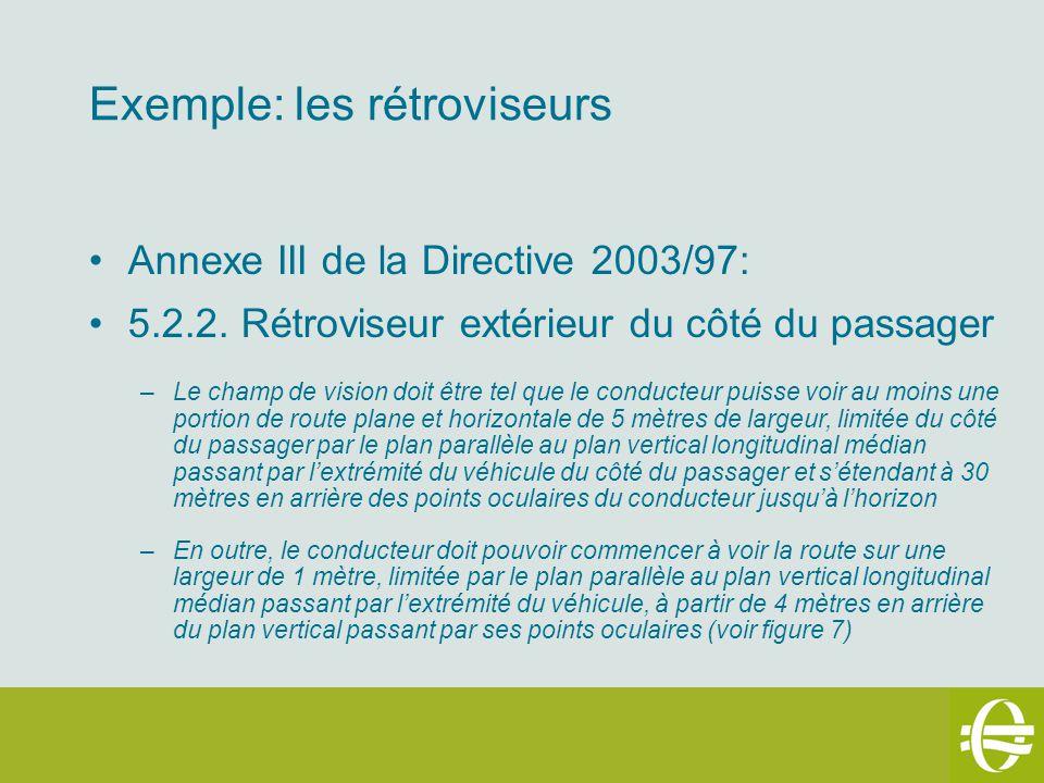 Annexe III de la Directive 2003/97: 5.2.2. Rétroviseur extérieur du côté du passager –Le champ de vision doit être tel que le conducteur puisse voir a