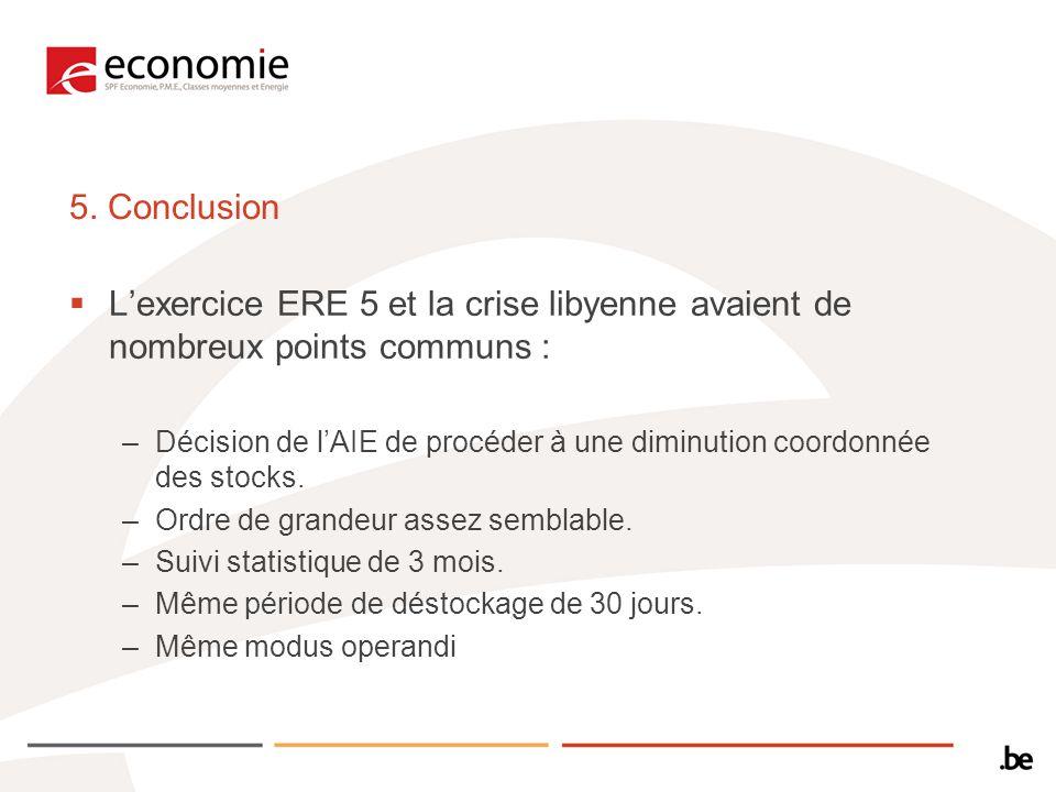 5. Conclusion Lexercice ERE 5 et la crise libyenne avaient de nombreux points communs : –Décision de lAIE de procéder à une diminution coordonnée des