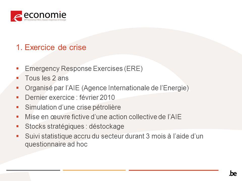 1. Exercice de crise Emergency Response Exercises (ERE) Tous les 2 ans Organisé par lAIE (Agence Internationale de lEnergie) Dernier exercice : févrie