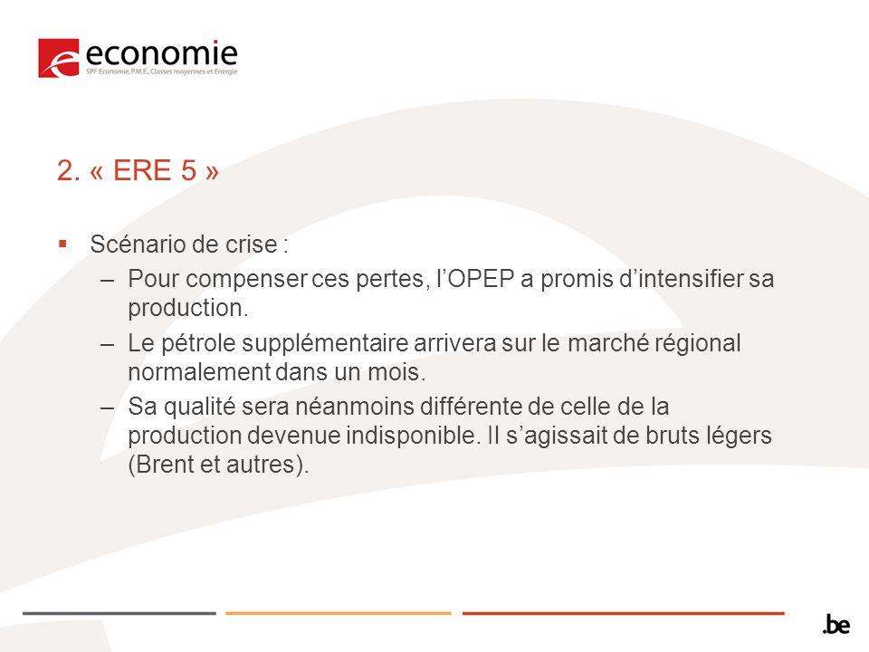2. « ERE 5 » Scénario de crise : –Pour compenser ces pertes, lOPEP a promis dintensifier sa production. –Le pétrole supplémentaire arrivera sur le mar
