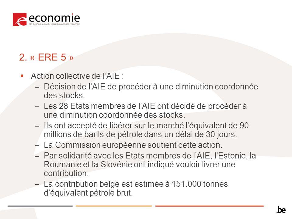 2. « ERE 5 » Action collective de lAIE : –Décision de lAIE de procéder à une diminution coordonnée des stocks. –Les 28 Etats membres de lAIE ont décid