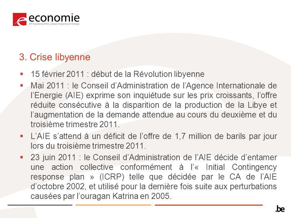 3. Crise libyenne 15 février 2011 : début de la Révolution libyenne Mai 2011 : le Conseil dAdministration de lAgence Internationale de lEnergie (AIE)