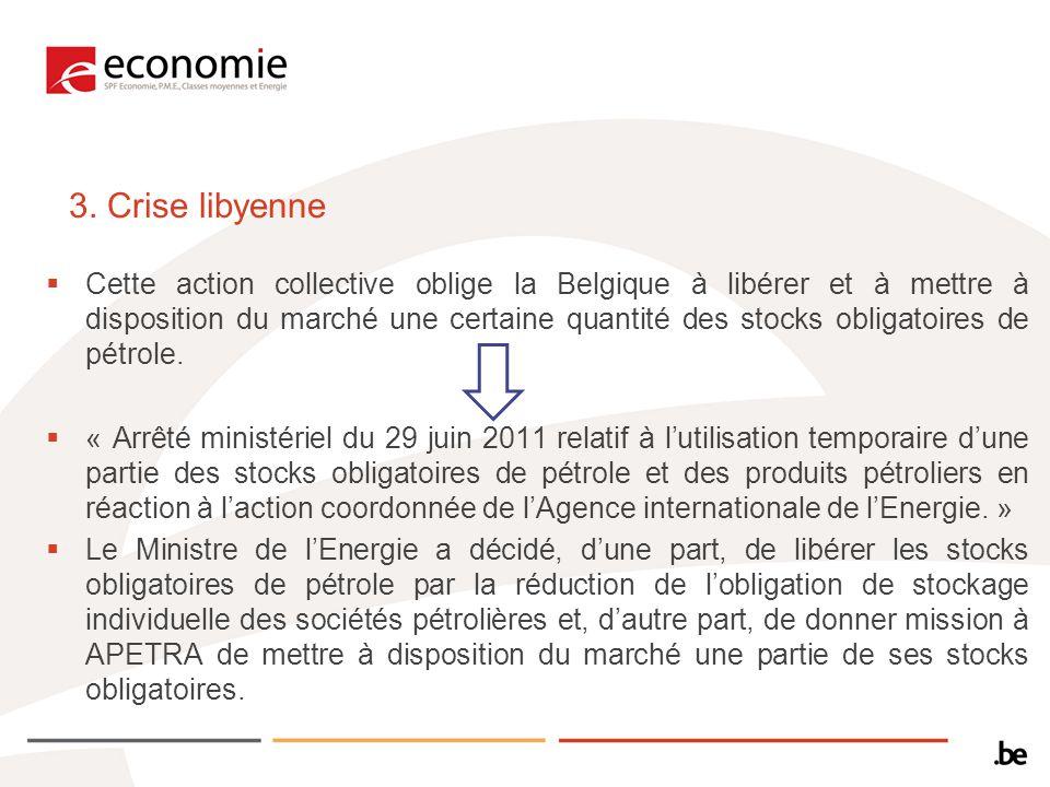 3. Crise libyenne Cette action collective oblige la Belgique à libérer et à mettre à disposition du marché une certaine quantité des stocks obligatoir