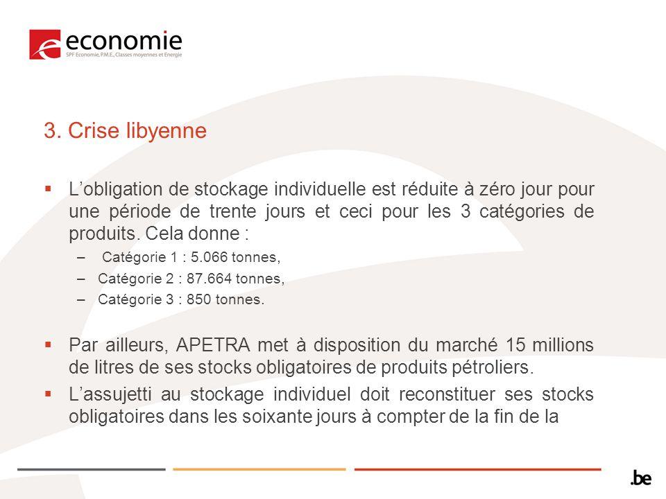 3. Crise libyenne Lobligation de stockage individuelle est réduite à zéro jour pour une période de trente jours et ceci pour les 3 catégories de produ