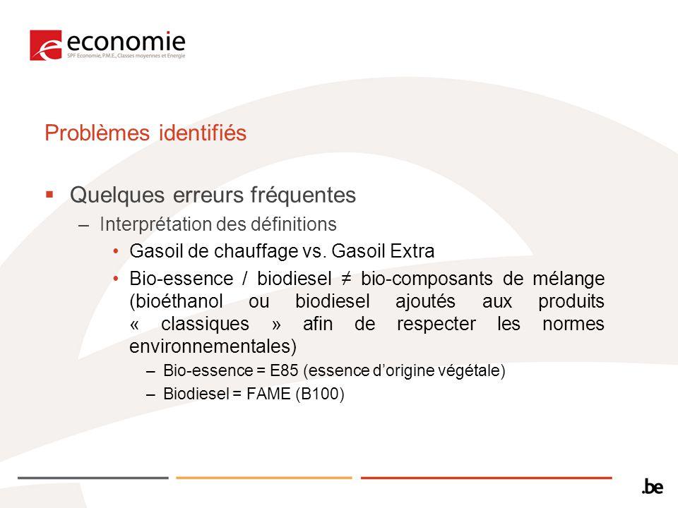 Problèmes identifiés Quelques erreurs fréquentes –Interprétation des définitions Gasoil de chauffage vs.