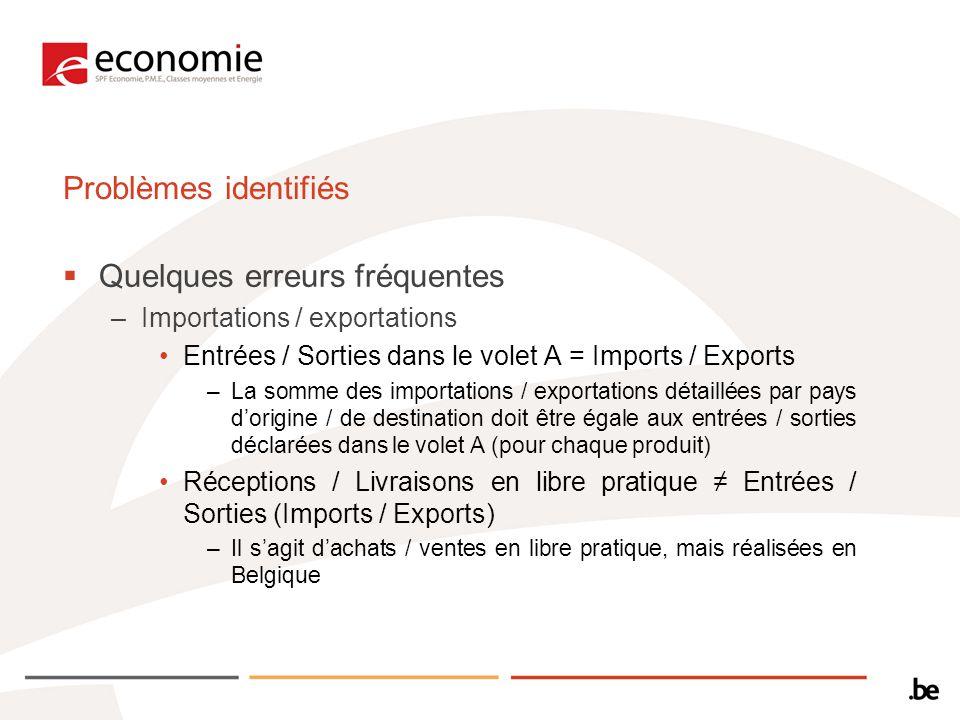 Problèmes identifiés Quelques erreurs fréquentes –Importations / exportations Entrées / Sorties dans le volet A = Imports / Exports –La somme des importations / exportations détaillées par pays dorigine / de destination doit être égale aux entrées / sorties déclarées dans le volet A (pour chaque produit) Réceptions / Livraisons en libre pratique Entrées / Sorties (Imports / Exports) –Il sagit dachats / ventes en libre pratique, mais réalisées en Belgique