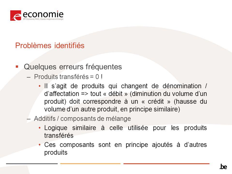 Problèmes identifiés Quelques erreurs fréquentes –Produits transférés = 0 .