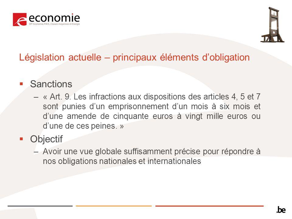 Législation actuelle – principaux éléments dobligation Sanctions –« Art.