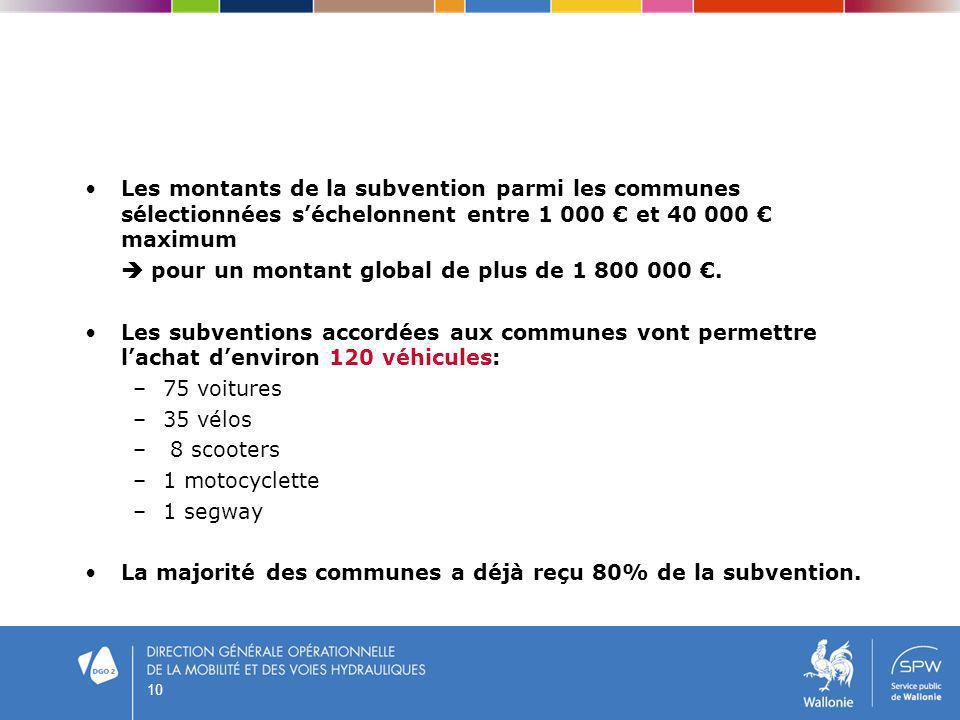 10 Les montants de la subvention parmi les communes sélectionnées séchelonnent entre 1 000 et 40 000 maximum pour un montant global de plus de 1 800 0