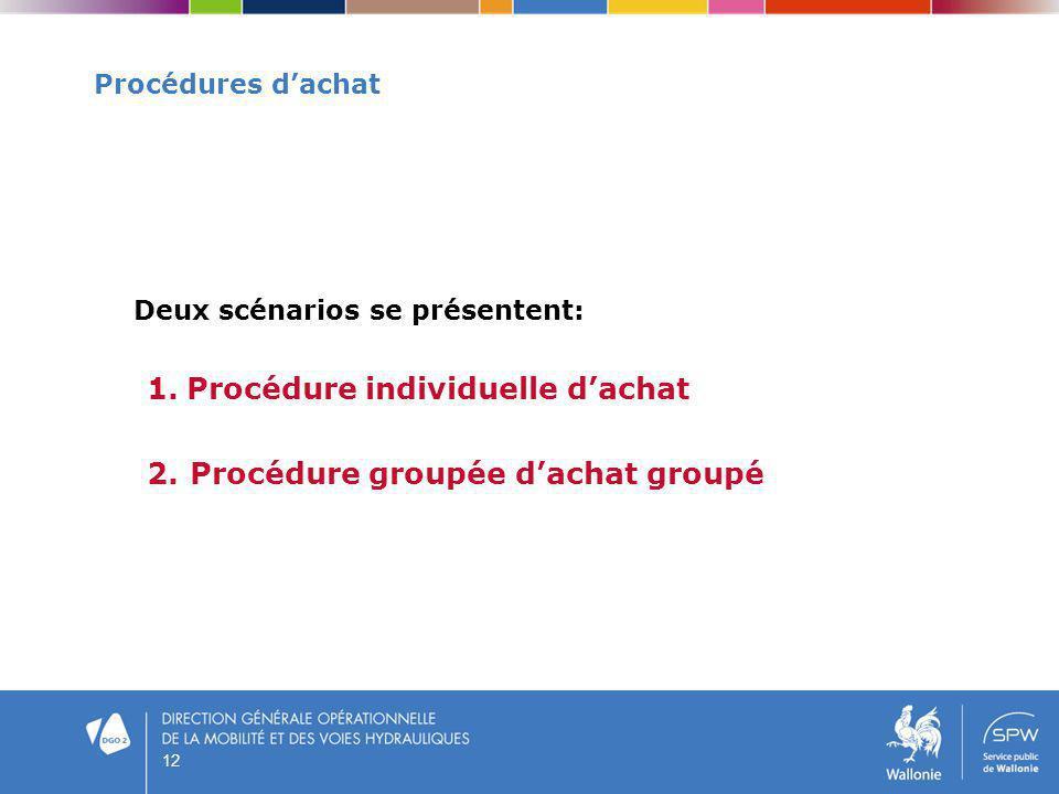 12 Procédures dachat Deux scénarios se présentent: 1.Procédure individuelle dachat 2. Procédure groupée dachat groupé