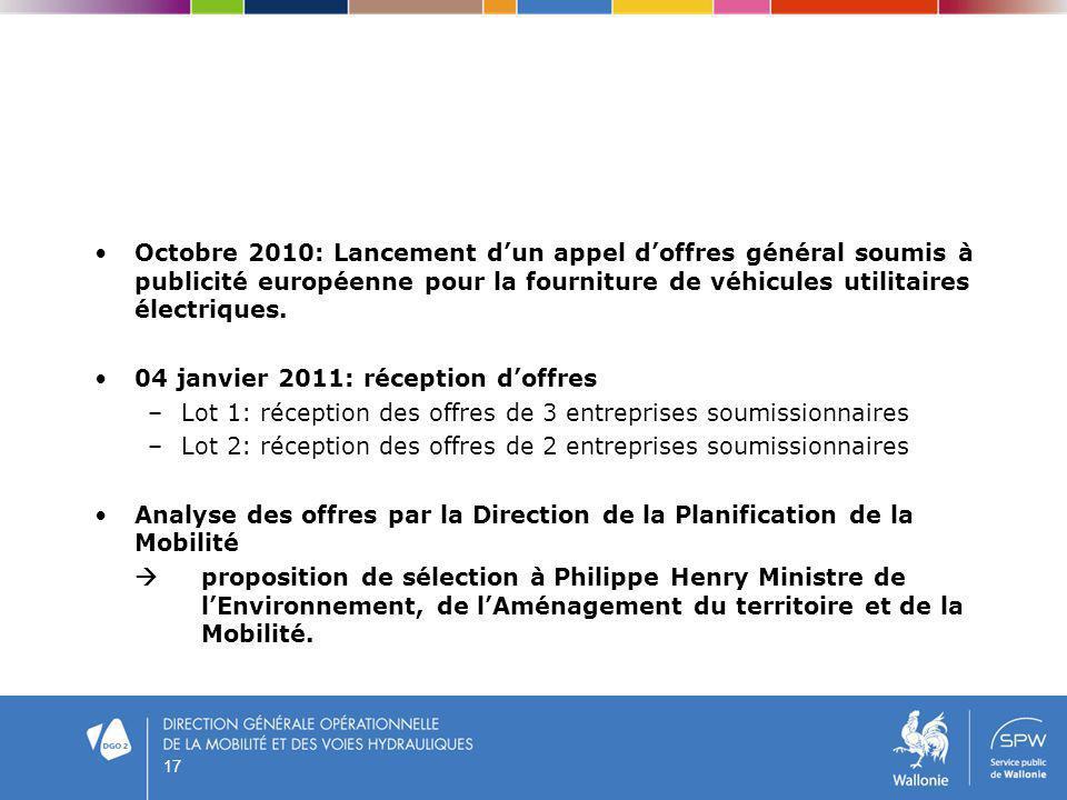 17 Octobre 2010: Lancement dun appel doffres général soumis à publicité européenne pour la fourniture de véhicules utilitaires électriques. 04 janvier