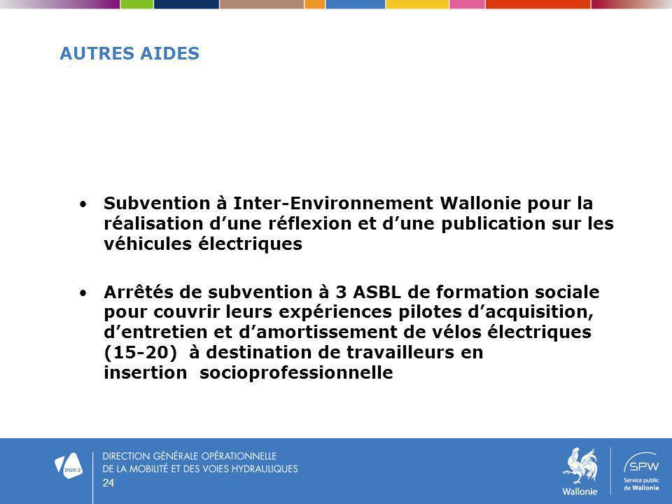 AUTRES AIDES Subvention à Inter-Environnement Wallonie pour la réalisation dune réflexion et dune publication sur les véhicules électriques Arrêtés de