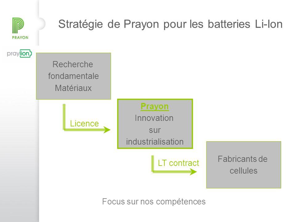 Stratégie de Prayon pour les batteries Li-Ion Recherche fondamentale Matériaux Prayon Innovation sur industrialisation Fabricants de cellules Focus su