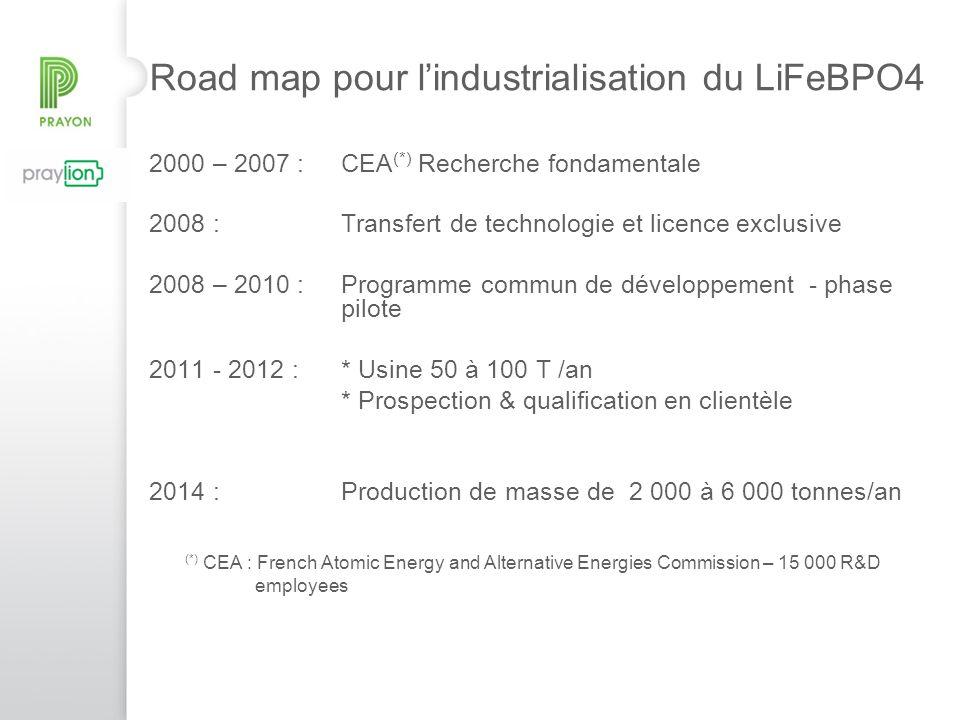 Road map pour lindustrialisation du LiFeBPO4 2000 – 2007 : CEA (*) Recherche fondamentale 2008 : Transfert de technologie et licence exclusive 2008 –