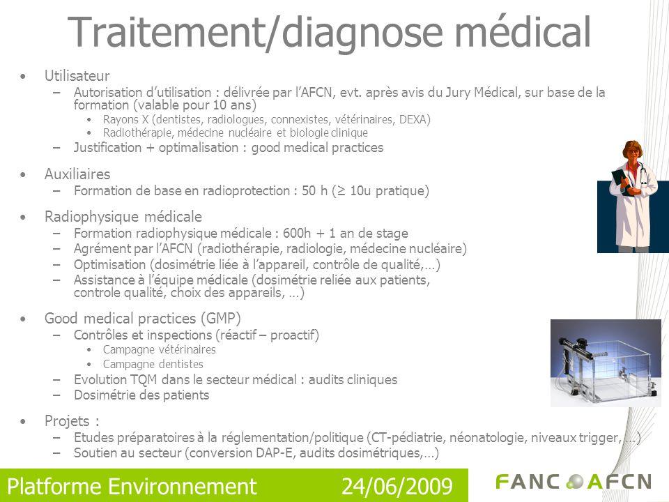 Platforme Environnement 24/06/2009 Traitement/diagnose médical Utilisateur –Autorisation dutilisation : délivrée par lAFCN, evt.