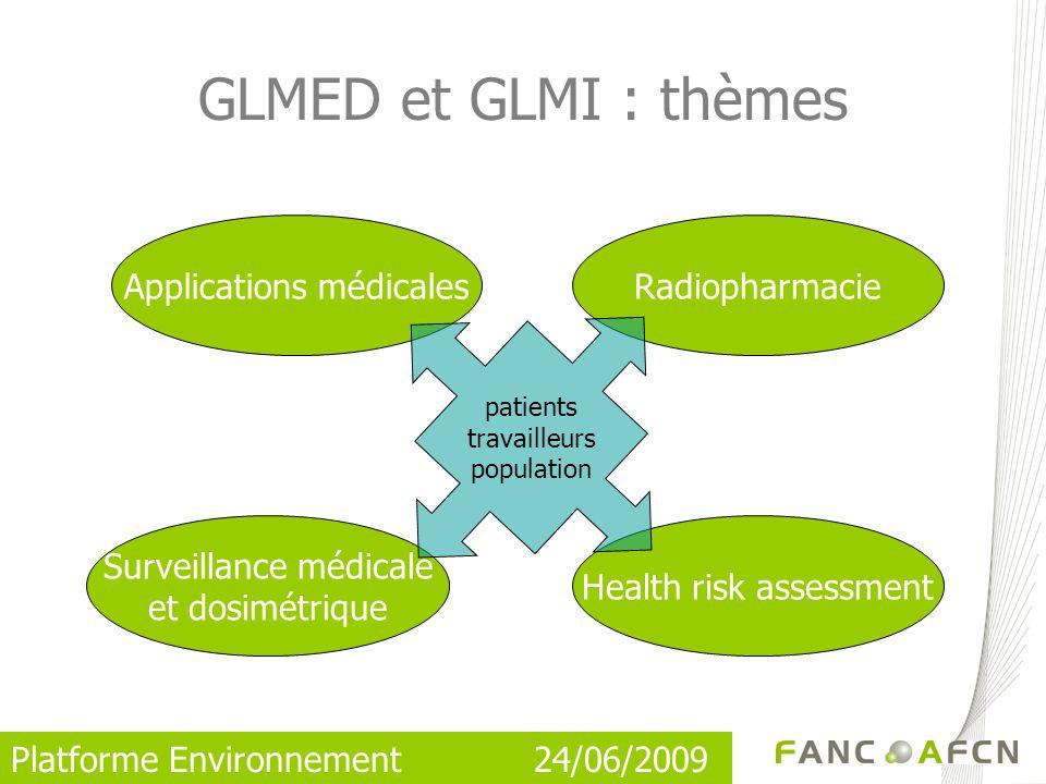 Platforme Environnement 24/06/2009 GLMED et GLMI : thèmes Applications médicalesRadiopharmacie Surveillance médicale et dosimétrique Health risk assessment patients travailleurs population