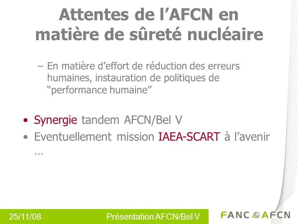 25/11/08 Présentation AFCN/Bel V Attentes de lAFCN en matière de sûreté nucléaire –En matière deffort de réduction des erreurs humaines, instauration