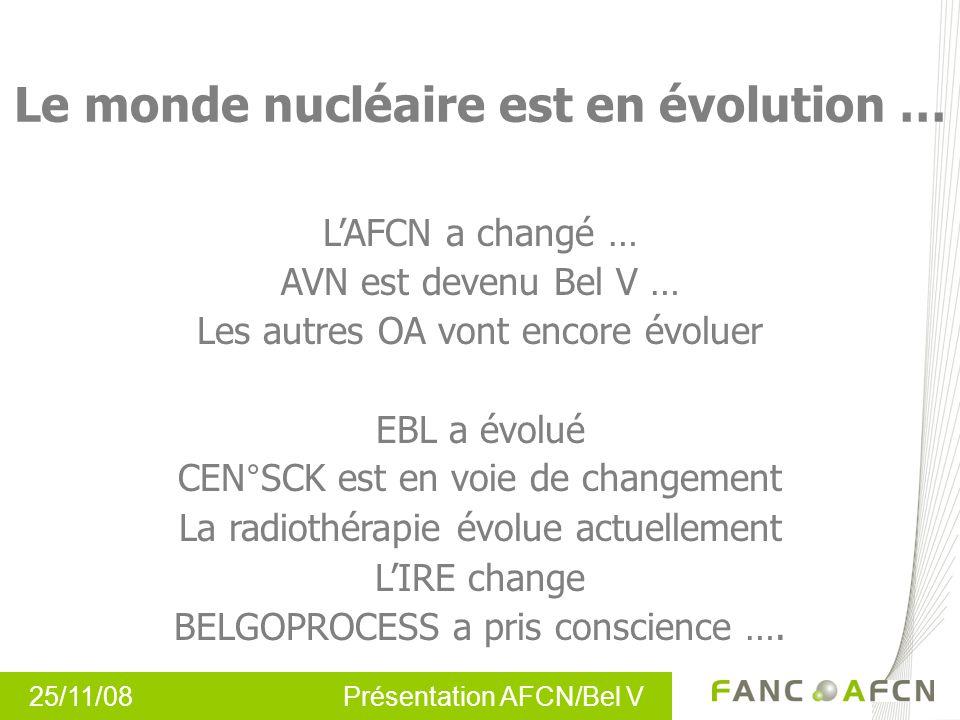25/11/08 Présentation AFCN/Bel V Le monde nucléaire est en évolution … LAFCN a changé … AVN est devenu Bel V … Les autres OA vont encore évoluer EBL a