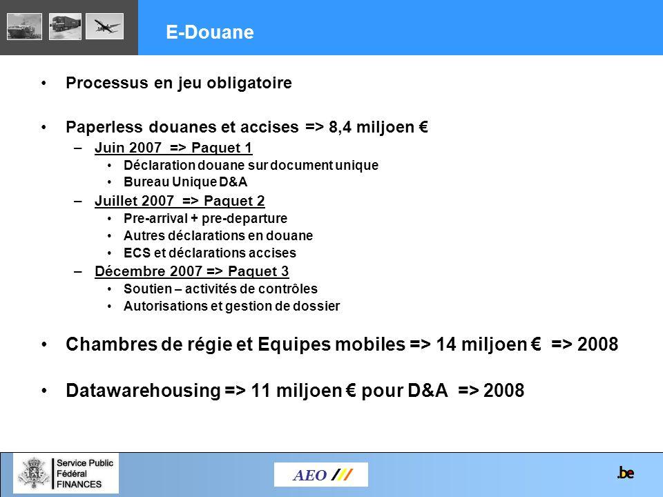 Processus en jeu obligatoire Paperless douanes et accises => 8,4 miljoen –Juin 2007 => Paquet 1 Déclaration douane sur document unique Bureau Unique D
