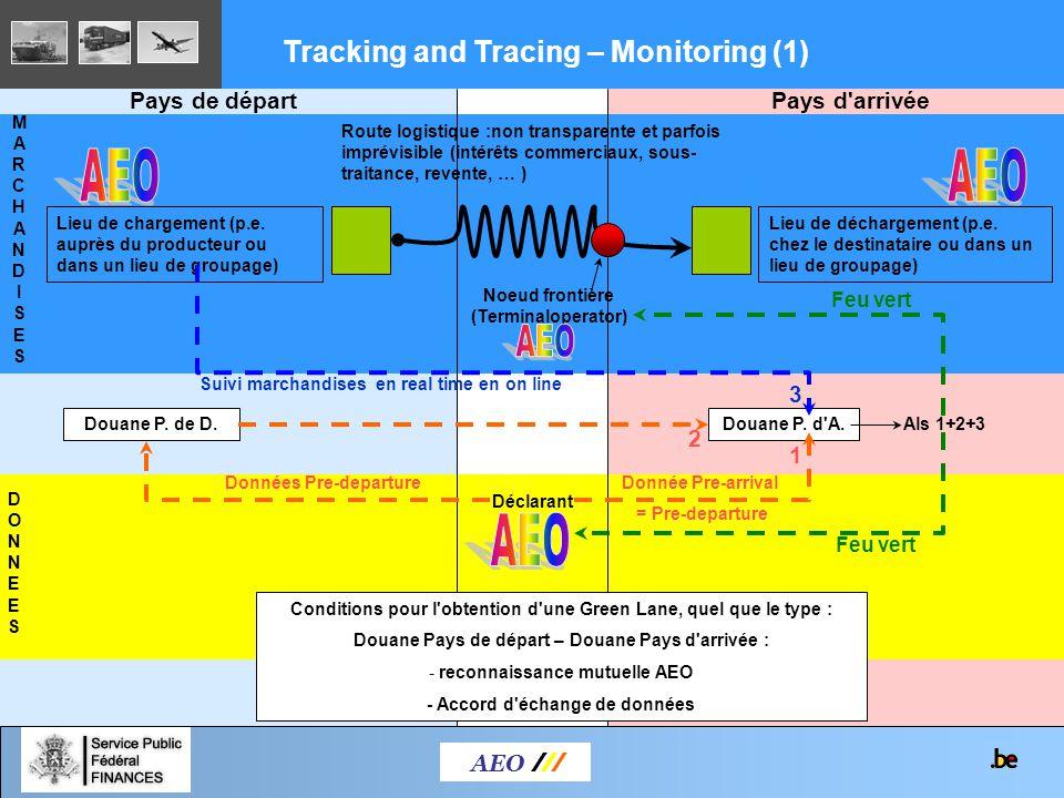 AEO /// Tracking and Tracing – Monitoring (1) Pays de départPays d'arrivée MARCHANDISESMARCHANDISES DONNEESDONNEES Douane P. d'A.Douane P. de D. Lieu