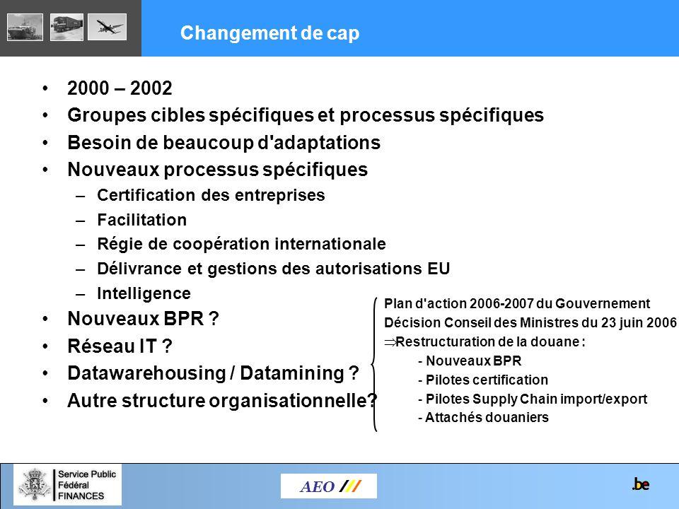 2000 – 2002 Groupes cibles spécifiques et processus spécifiques Besoin de beaucoup d'adaptations Nouveaux processus spécifiques –Certification des ent