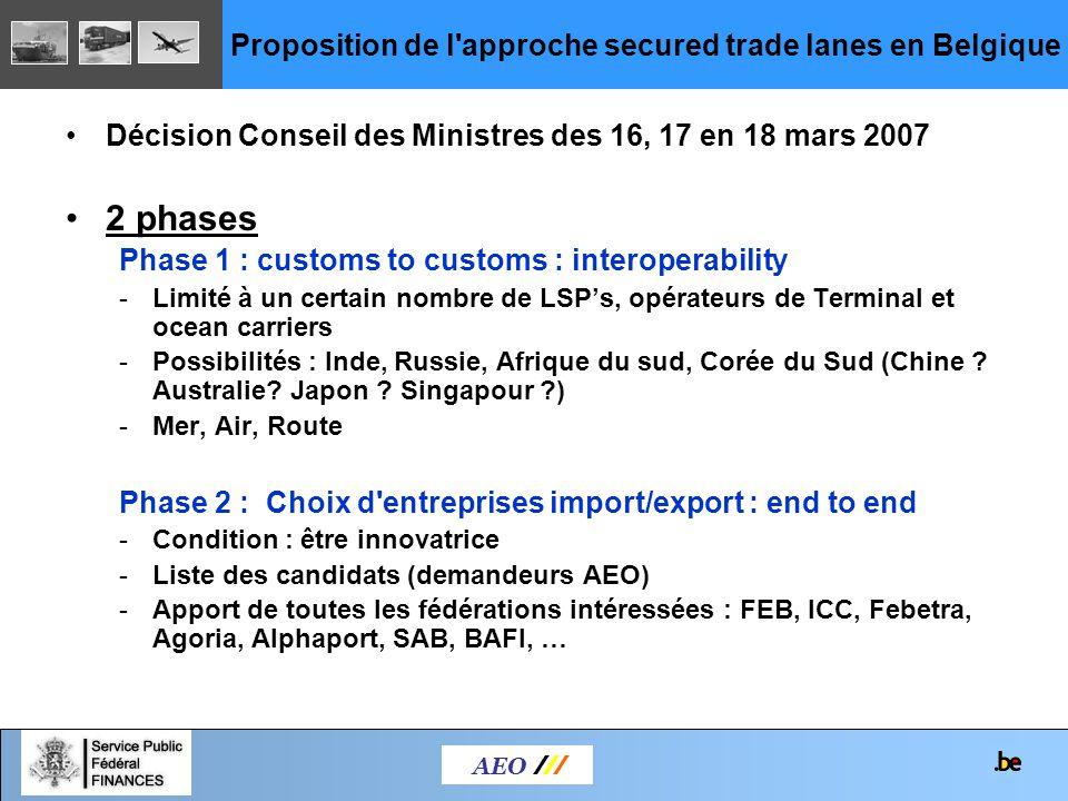 Décision Conseil des Ministres des 16, 17 en 18 mars 2007 2 phases Phase 1 : customs to customs : interoperability -Limité à un certain nombre de LSPs
