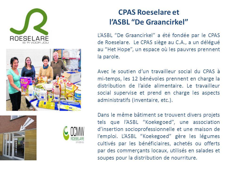 CPAS Roeselare et lASBL De Graancirkel LASBL De Graancirkel a été fondée par le CPAS de Roeselare. Le CPAS siège au C.A., a un délégué au Het Hope, un