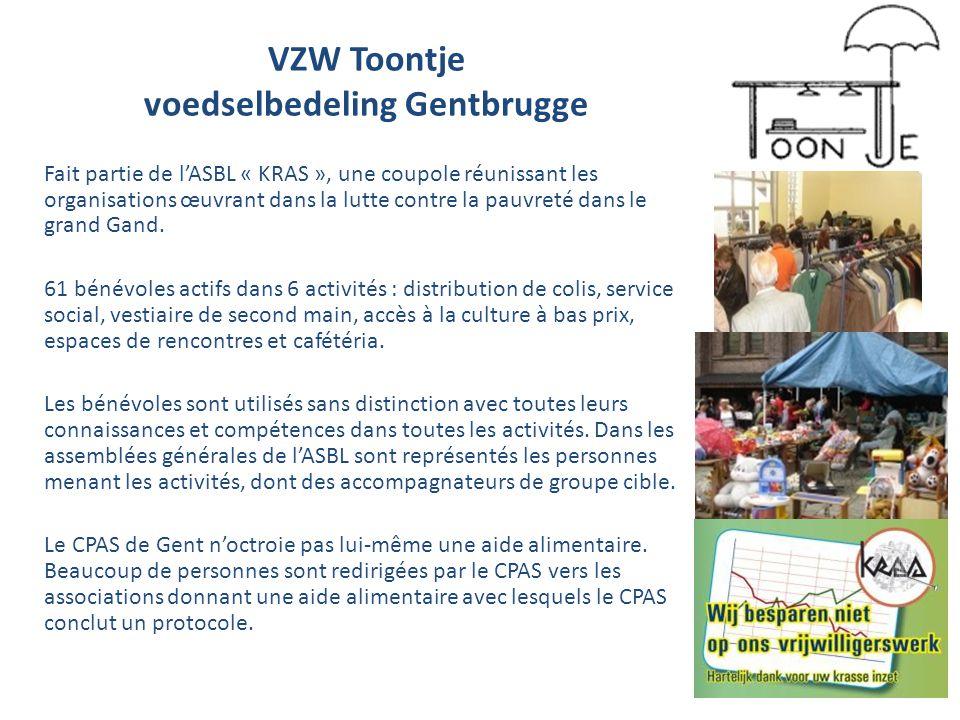 VZW Toontje voedselbedeling Gentbrugge Fait partie de lASBL « KRAS », une coupole réunissant les organisations œuvrant dans la lutte contre la pauvret