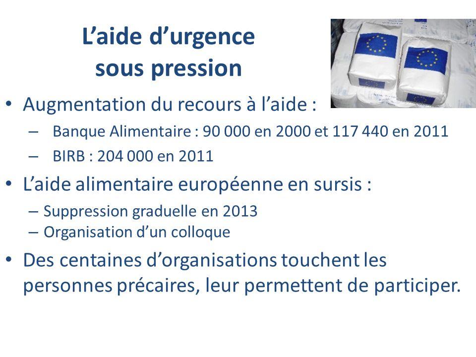 Laide durgence sous pression Augmentation du recours à laide : – Banque Alimentaire : 90 000 en 2000 et 117 440 en 2011 – BIRB : 204 000 en 2011 Laide