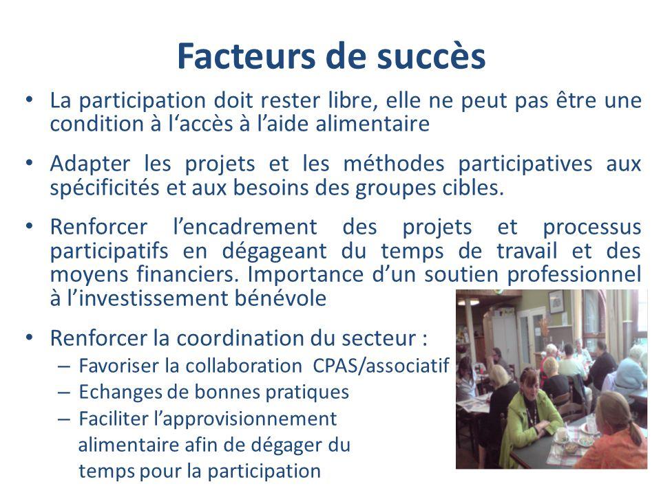 Facteurs de succès La participation doit rester libre, elle ne peut pas être une condition à laccès à laide alimentaire Adapter les projets et les mét