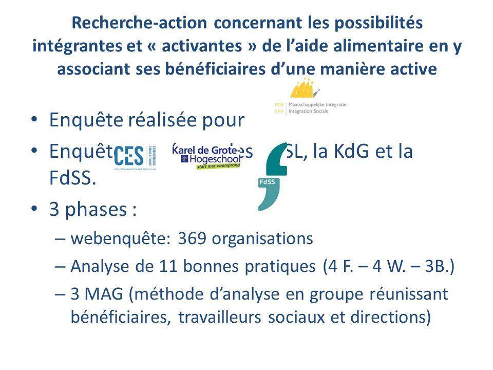 Recherche-action concernant les possibilités intégrantes et « activantes » de laide alimentaire en y associant ses bénéficiaires dune manière active E