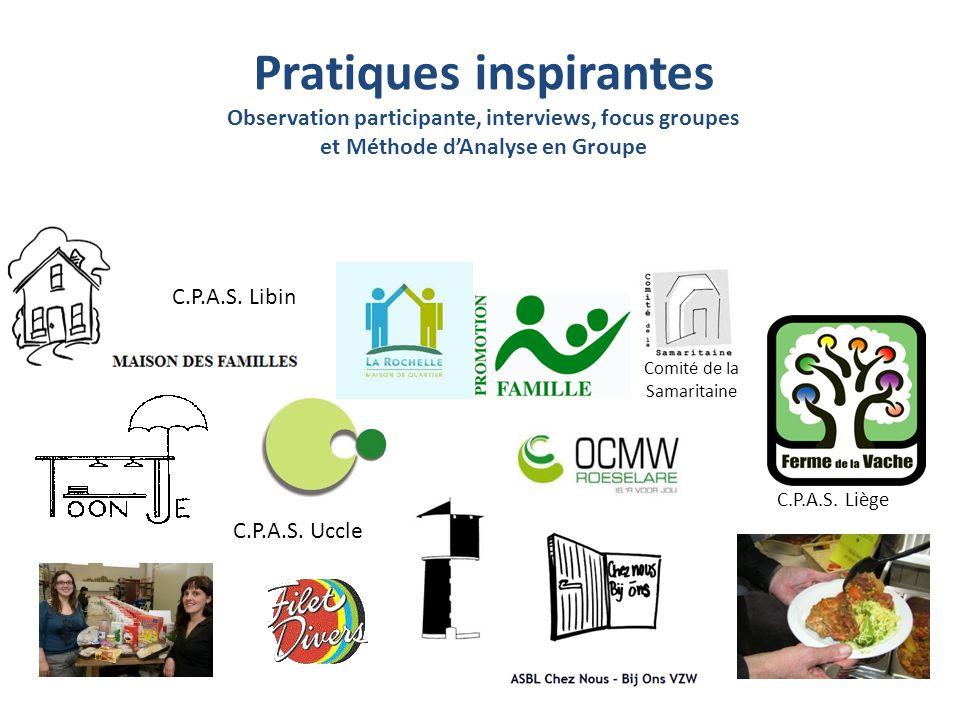Pratiques inspirantes Observation participante, interviews, focus groupes et Méthode dAnalyse en Groupe Comité de la Samaritaine C.P.A.S. Uccle C.P.A.
